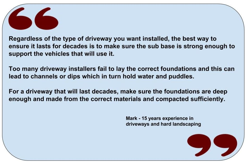 Quote for driveweay