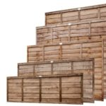 How Much Does it Cost to Install Fence Panels?