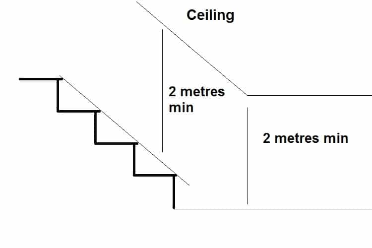Staircase Regulations Height Width Length Headroom And Cost