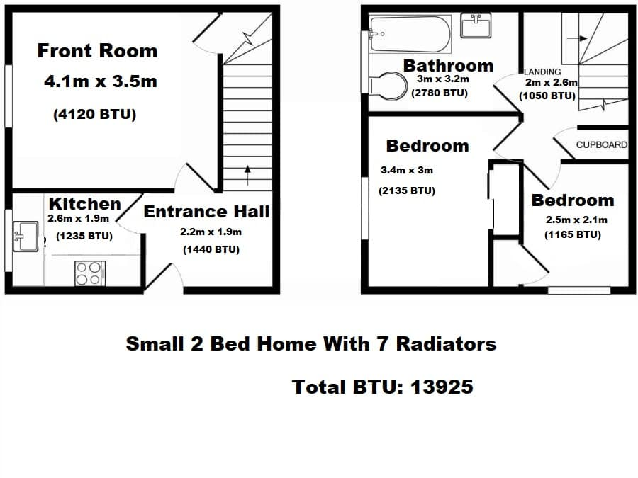 Floorplan for radiators
