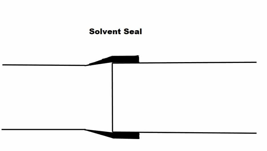 Solvent seal pipe